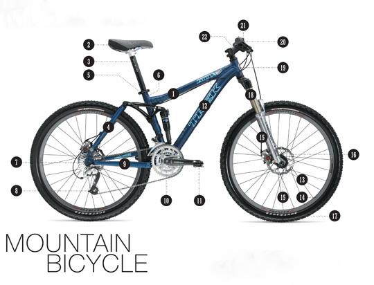 iyan u0026 39 s blog  cara merakit sepeda gunung
